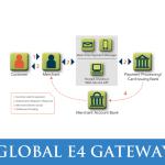 Global E4 gateway